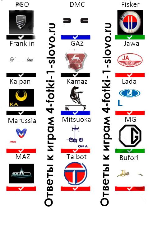 Квиз лого игра ответы с картинками по уровням